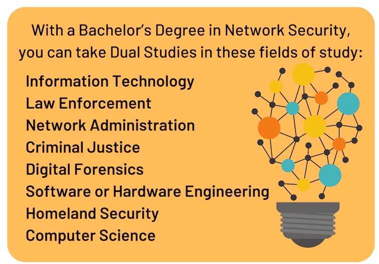 Network Security Dual Degrees