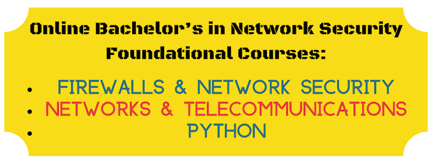 Network Security Foundational Courses