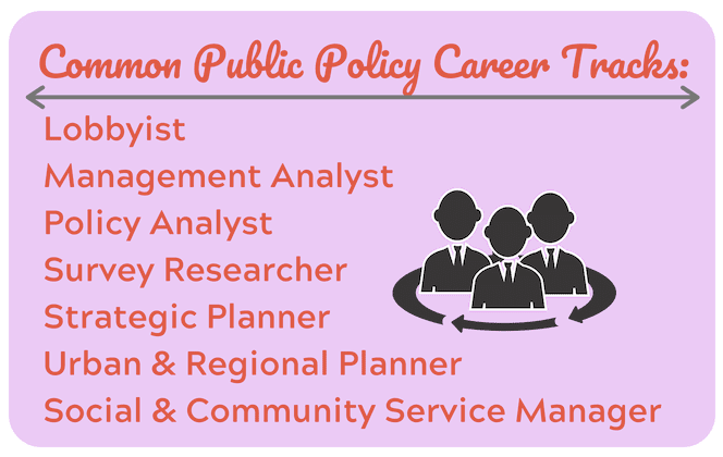 PUBLIC POLICY Careers