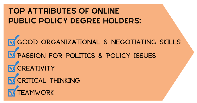 PUBLIC POLICY Student Qualities
