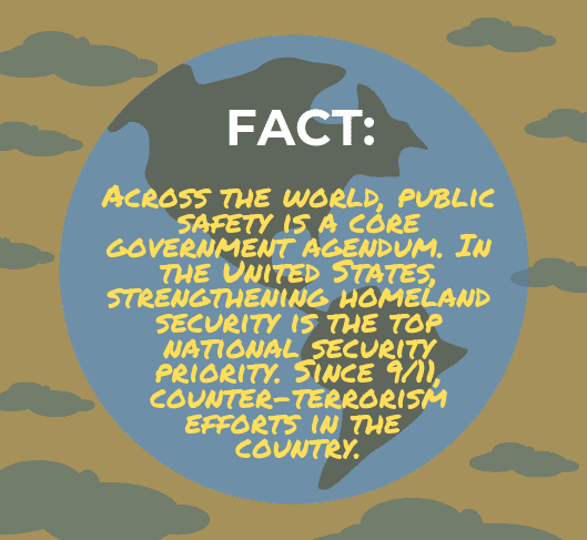 Public Safety Administration Fact