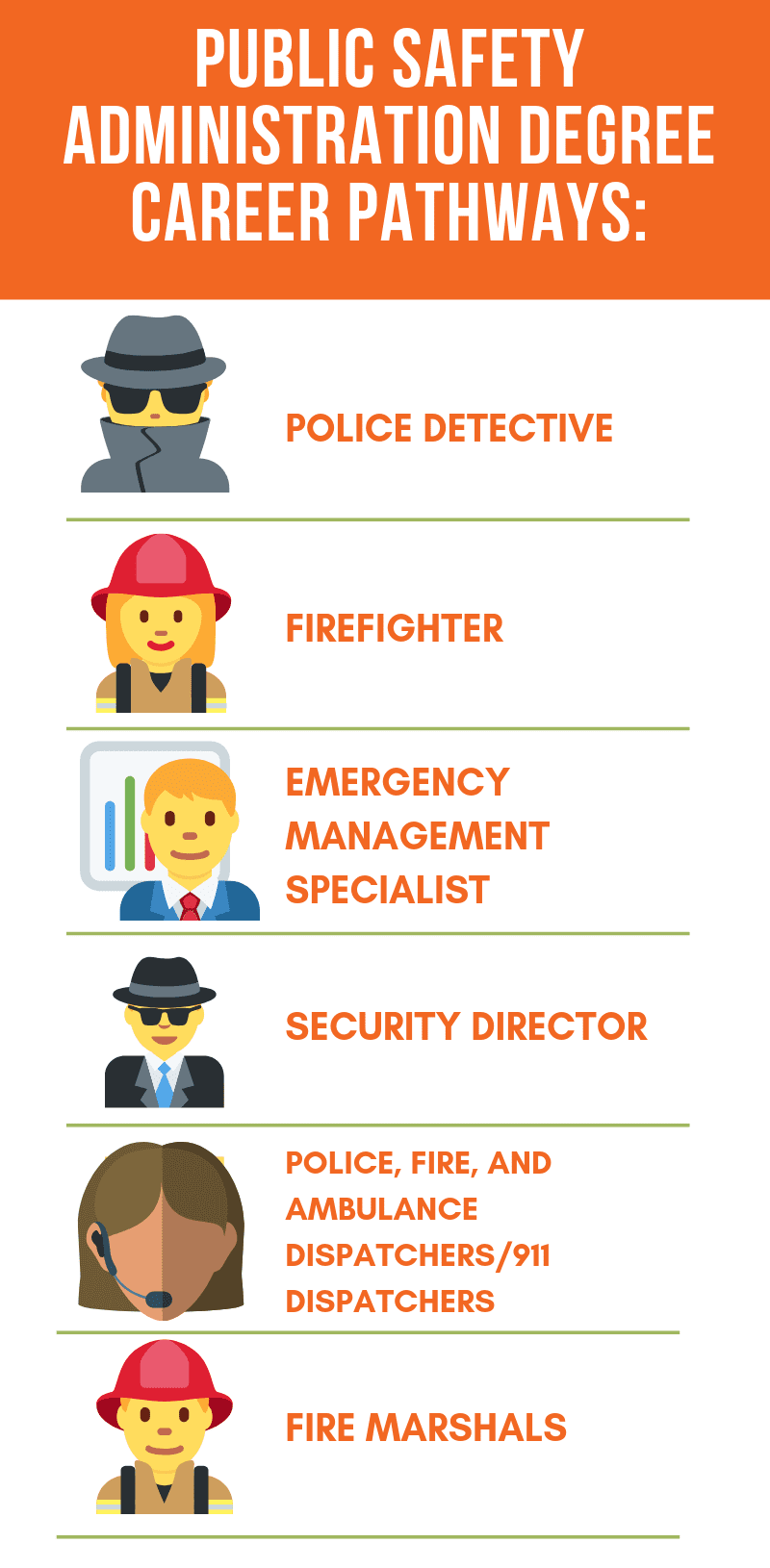 Public Safety Admin careers