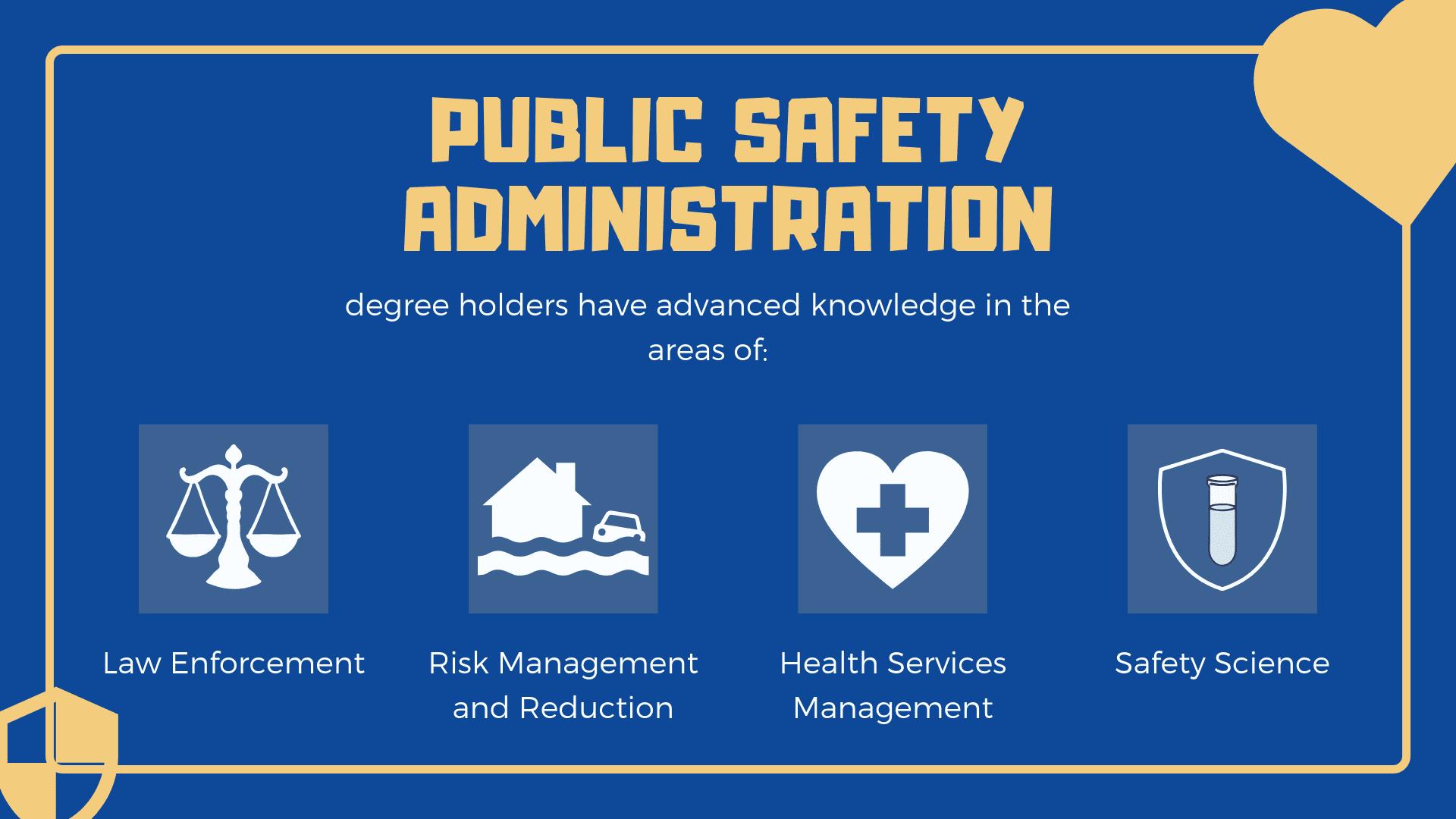 Public Safety Admin training & knowledge