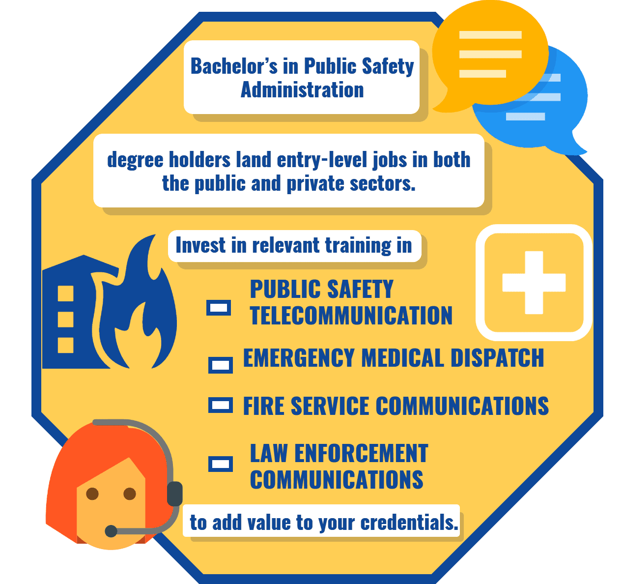Public Safety Admin credentials