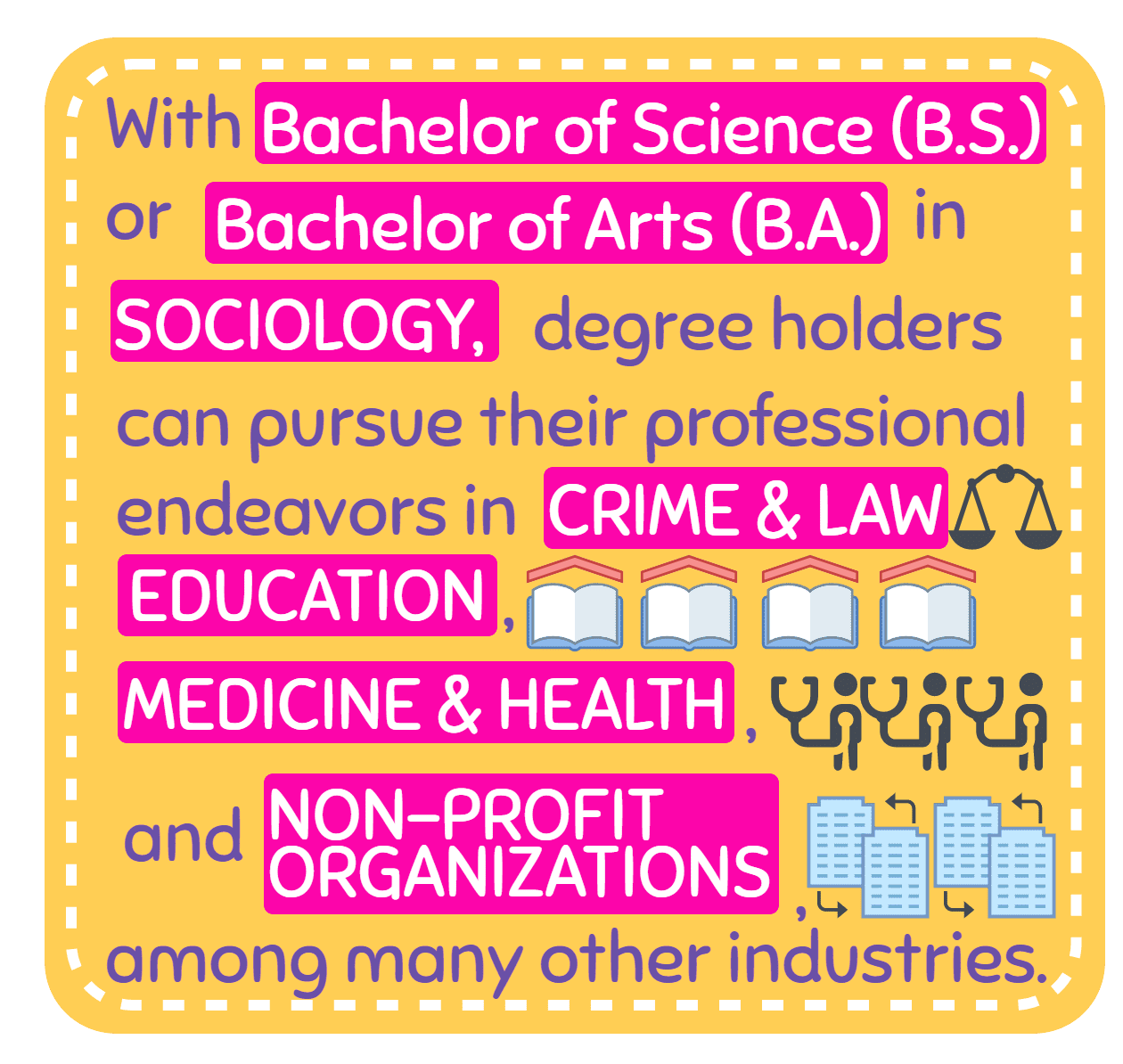 sociology industries