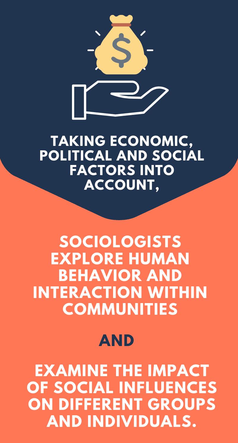 Sociology duties