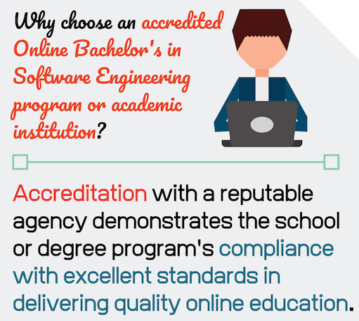 Software Engineering - Accreditation