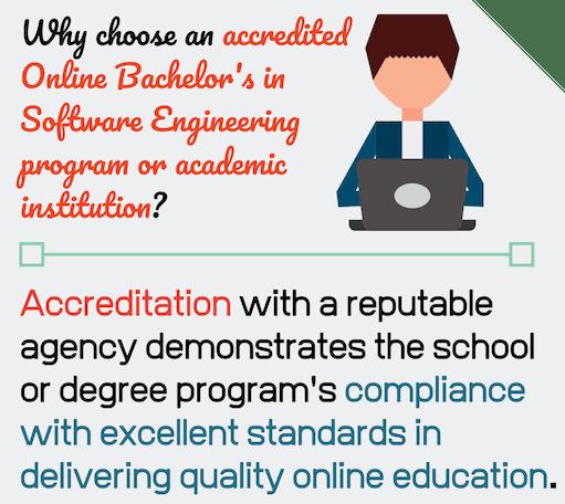 Software Engineering - Accreditation