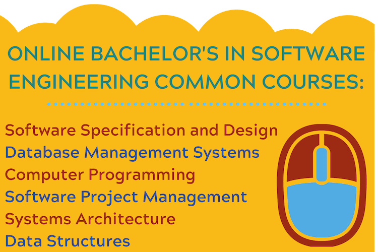 Software Engineering Courses