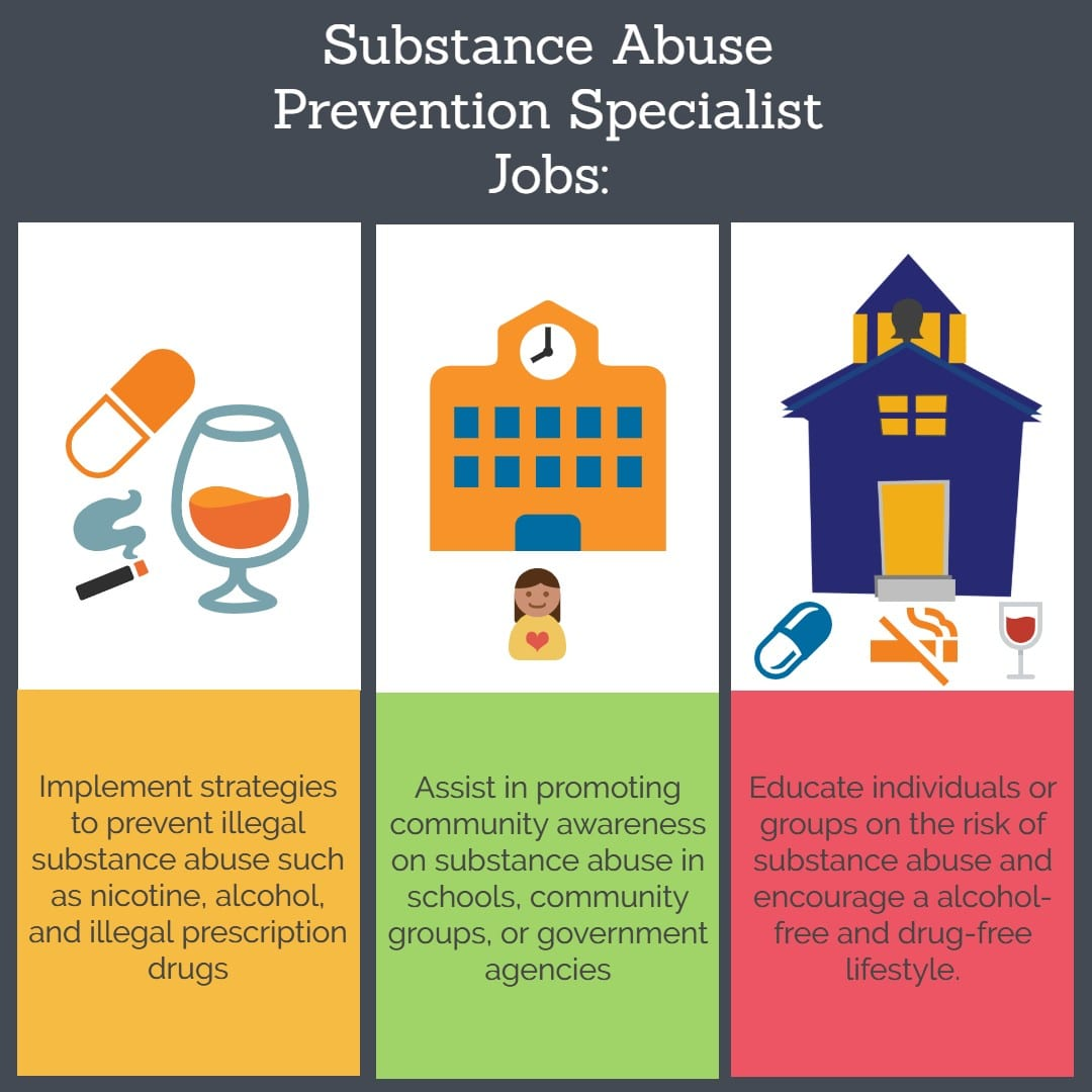 Substance Abuse Prevention jobs
