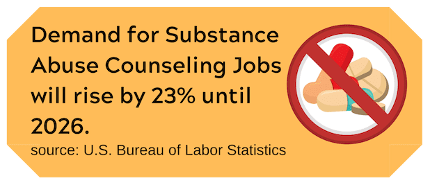 substance abuse counseling demand