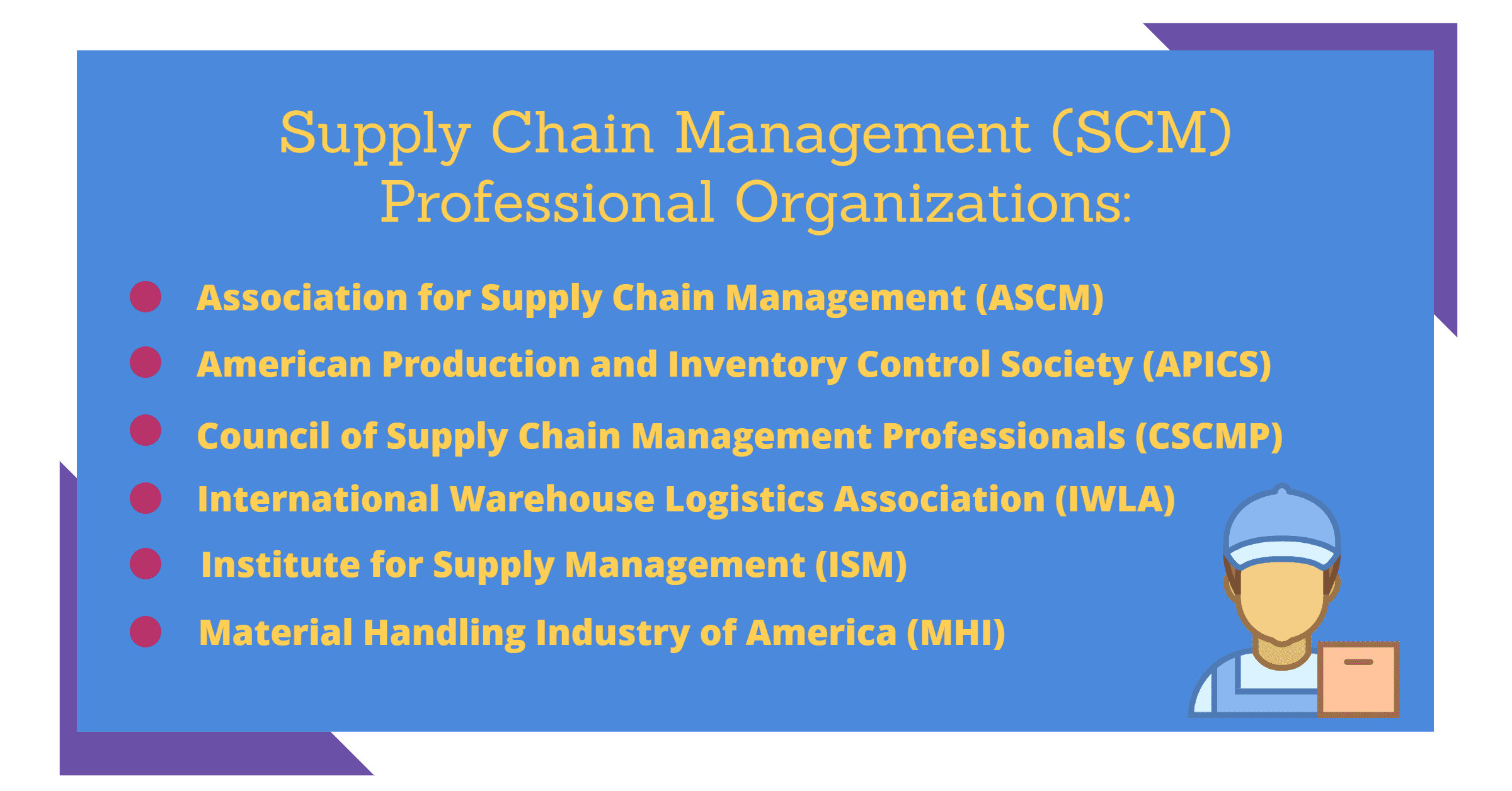 Supply Chain Mgmt organizations