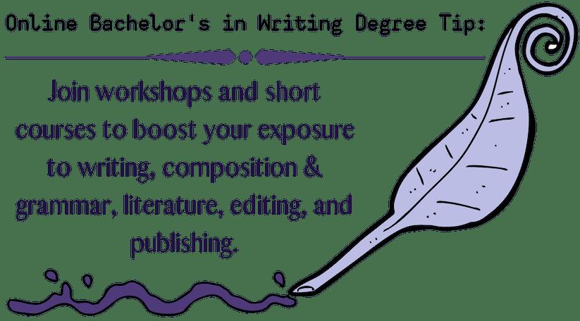 online bachelor degree programs creative writing