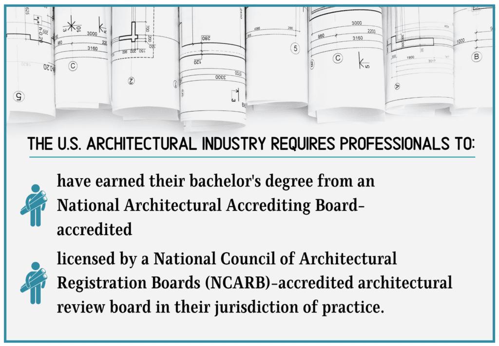 bachelor architect 2