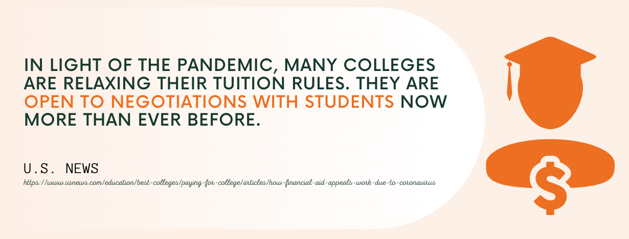 College Tuition Negotiation fact 2