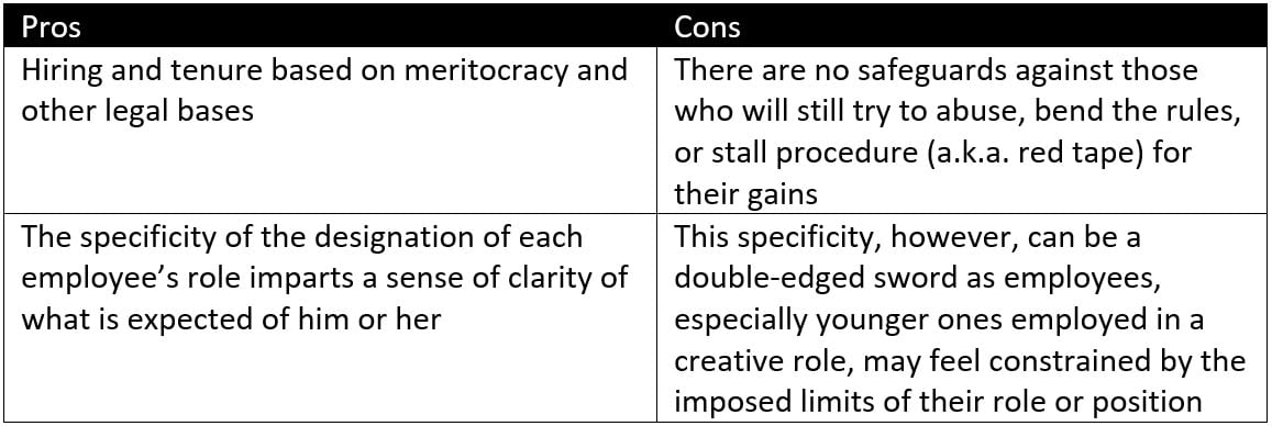 Figure 9-The Pros and Cons of Bureaucracy